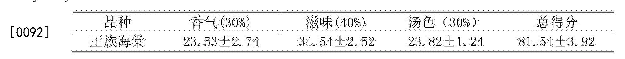 Figure CN106226431AD00101