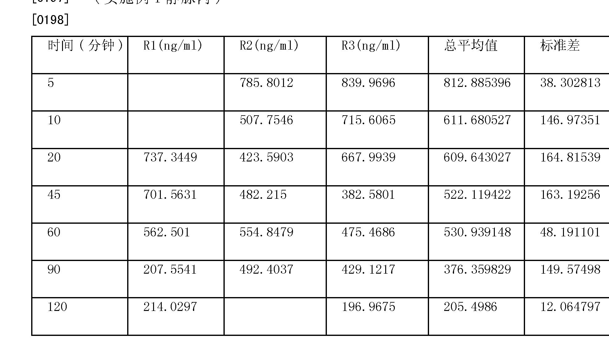 Figure CN101378735BD00201