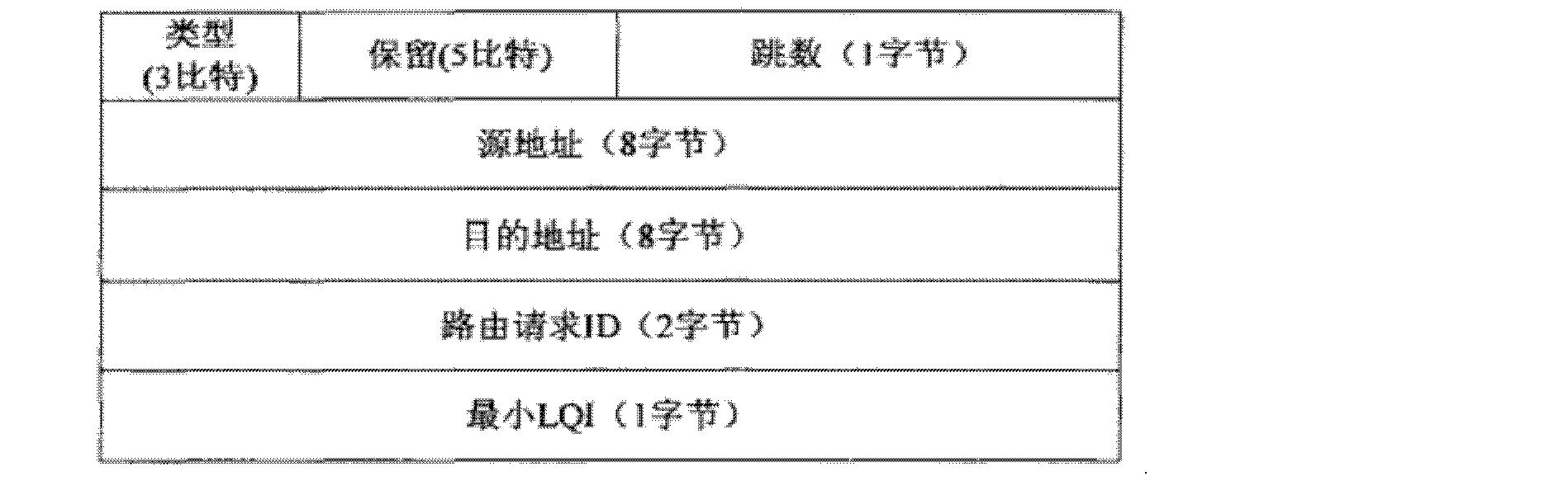 Figure CN102185749BD00051
