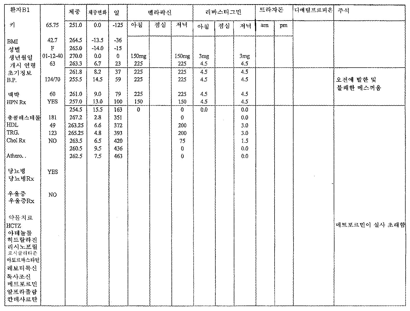 Figure 112006042601610-PCT00003