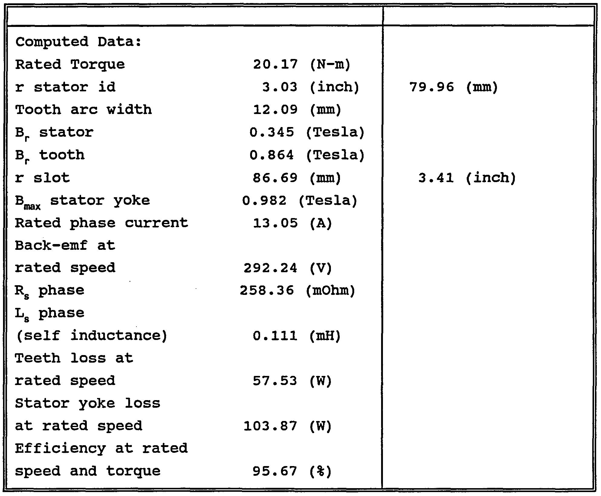 Tesla Emf Ratings