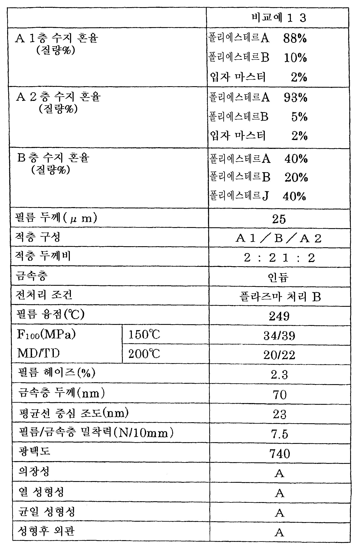 Figure 112007077019331-pct00009