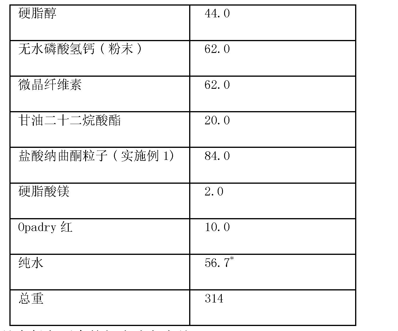Figure CN101703777BD00341