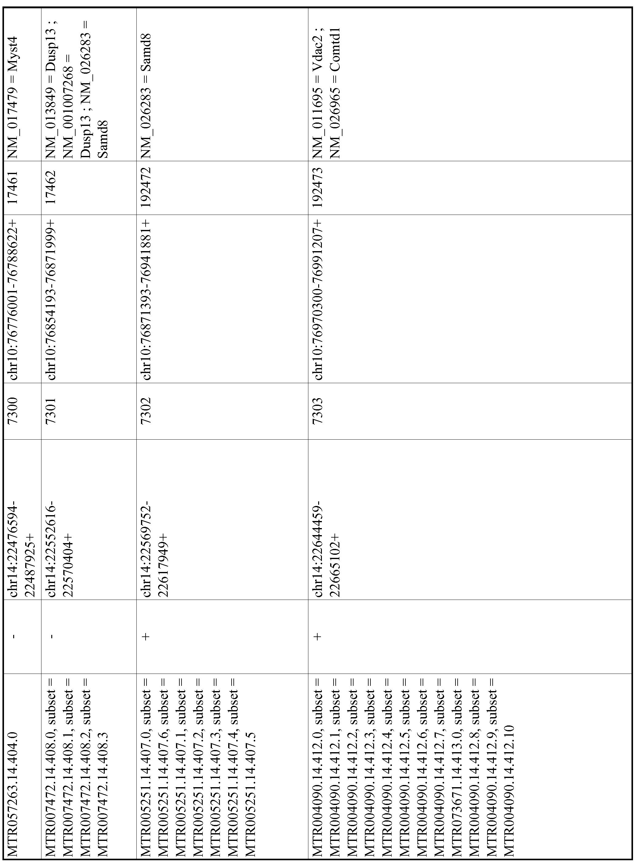 Figure imgf001277_0001