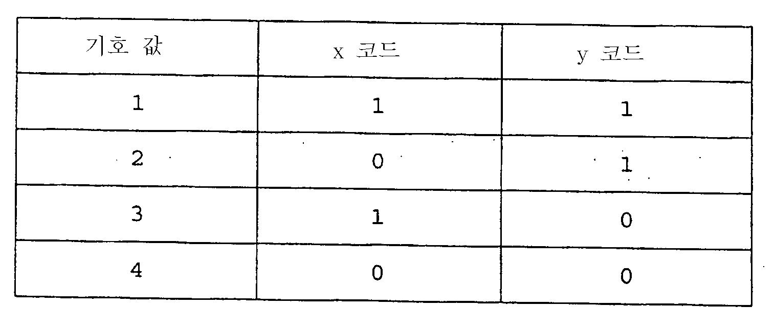 Figure 112002005695247-pct00001