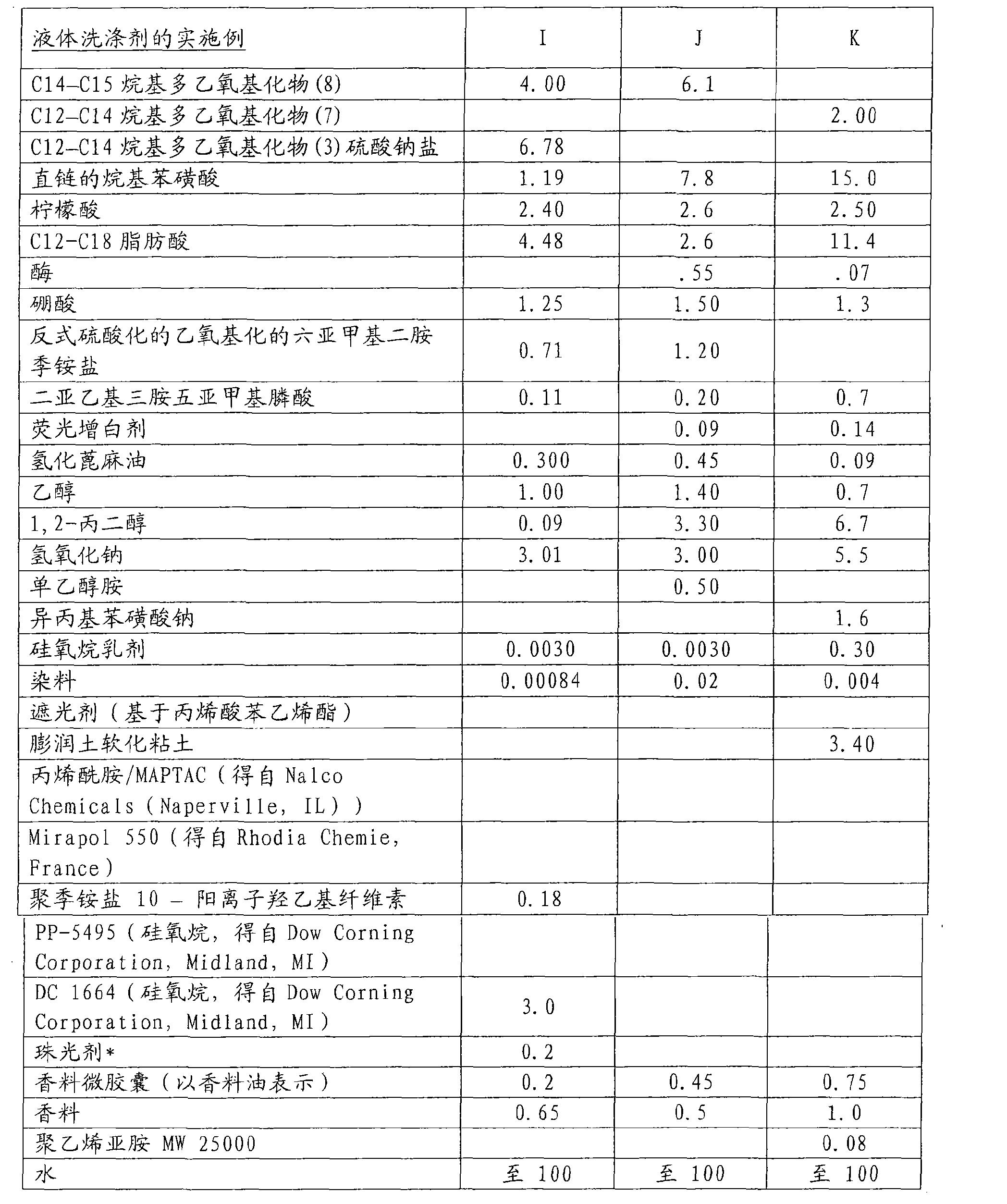 Figure CN101715338BD00341