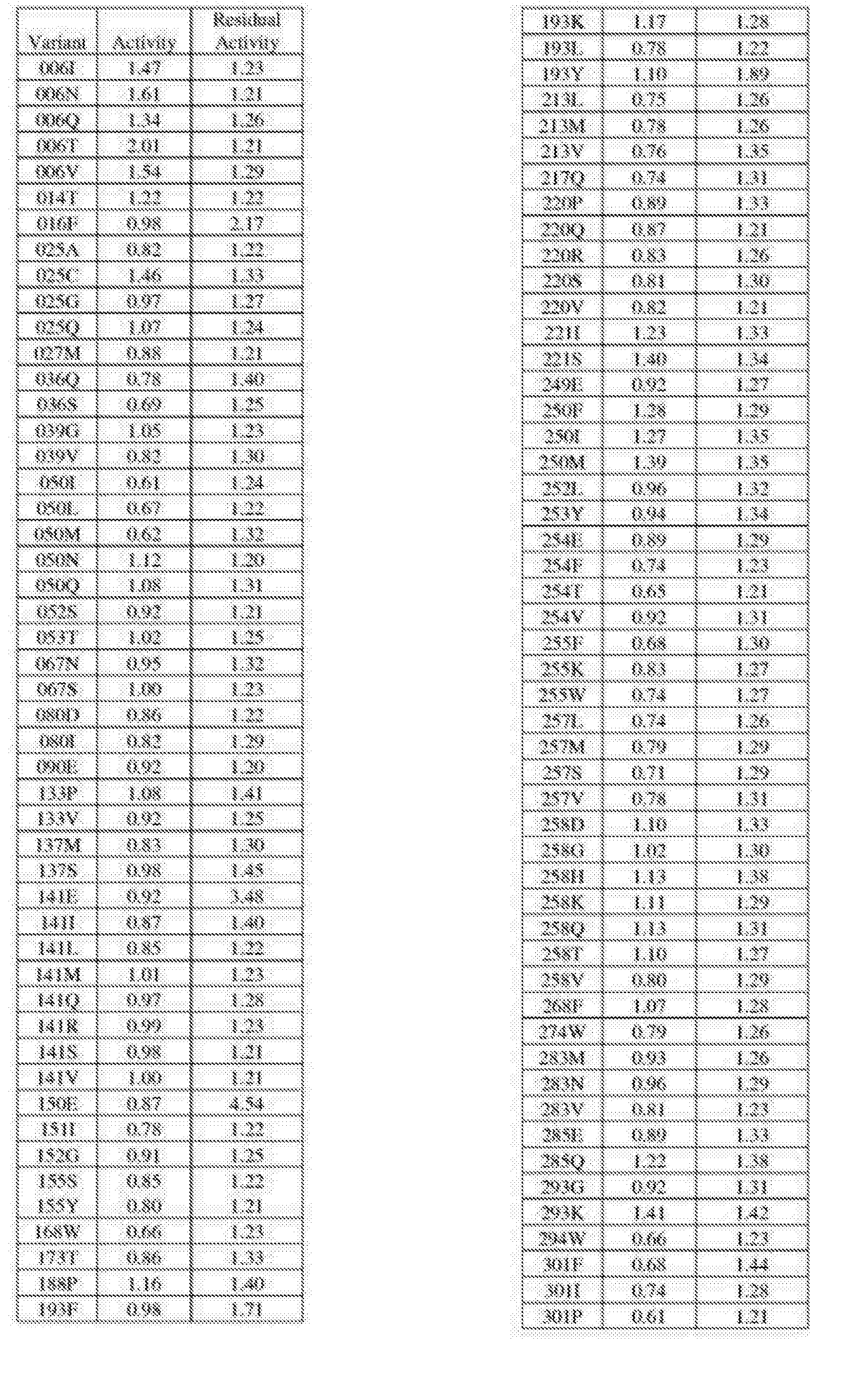 Figure CN105483099AD01241