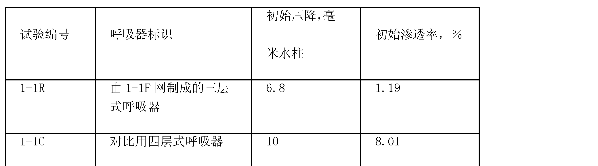 Figure CN101495189BD00212