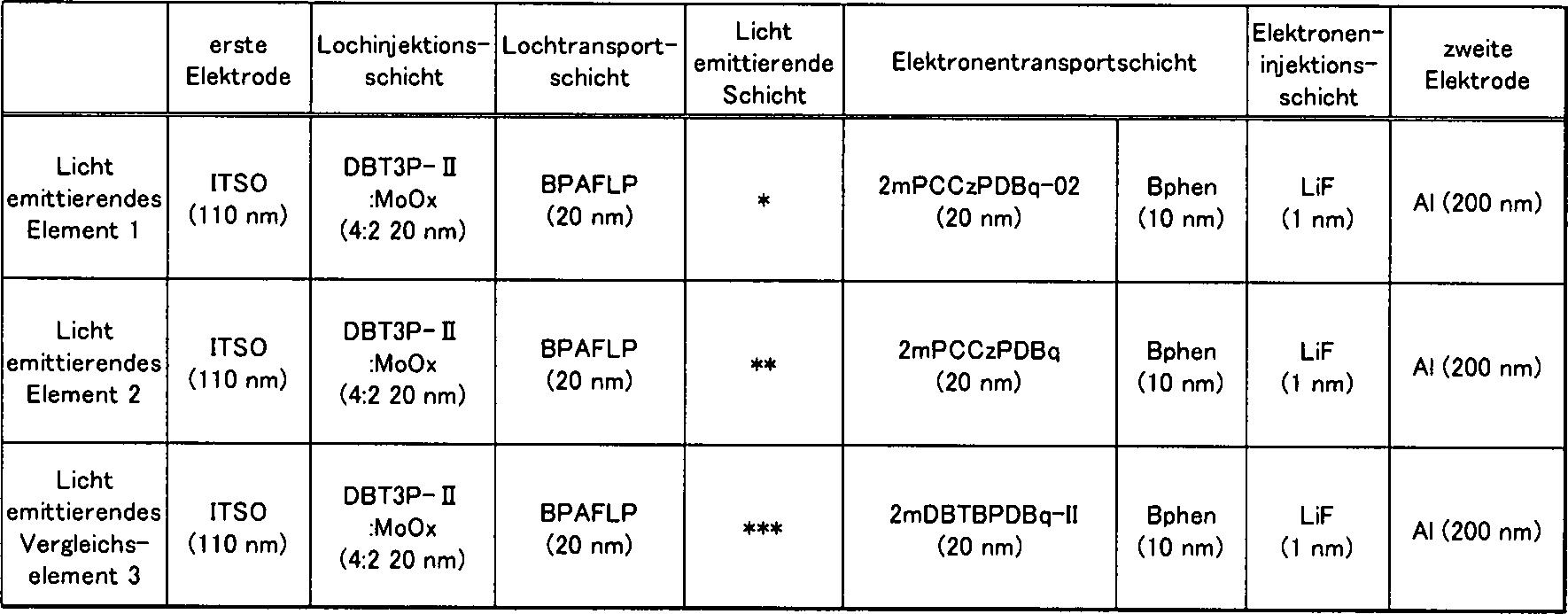 Figure DE102015213426A1_0026