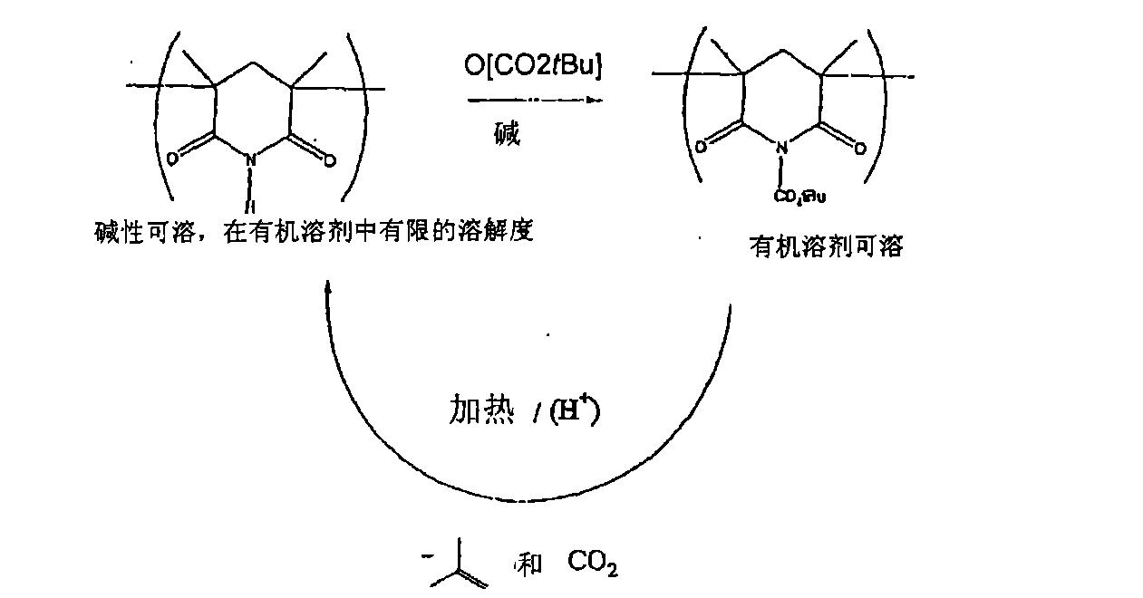 Figure CN101201542BD00071