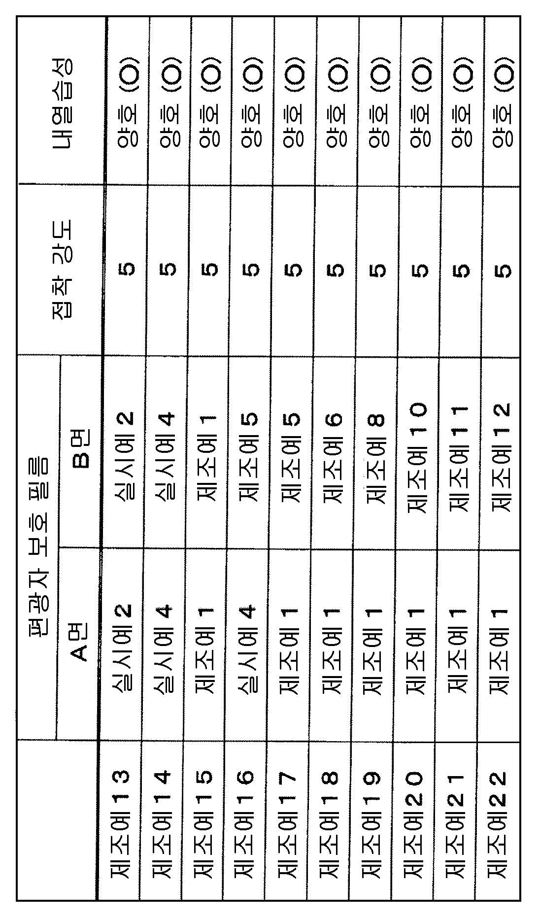 Figure 112011067153154-pat00014