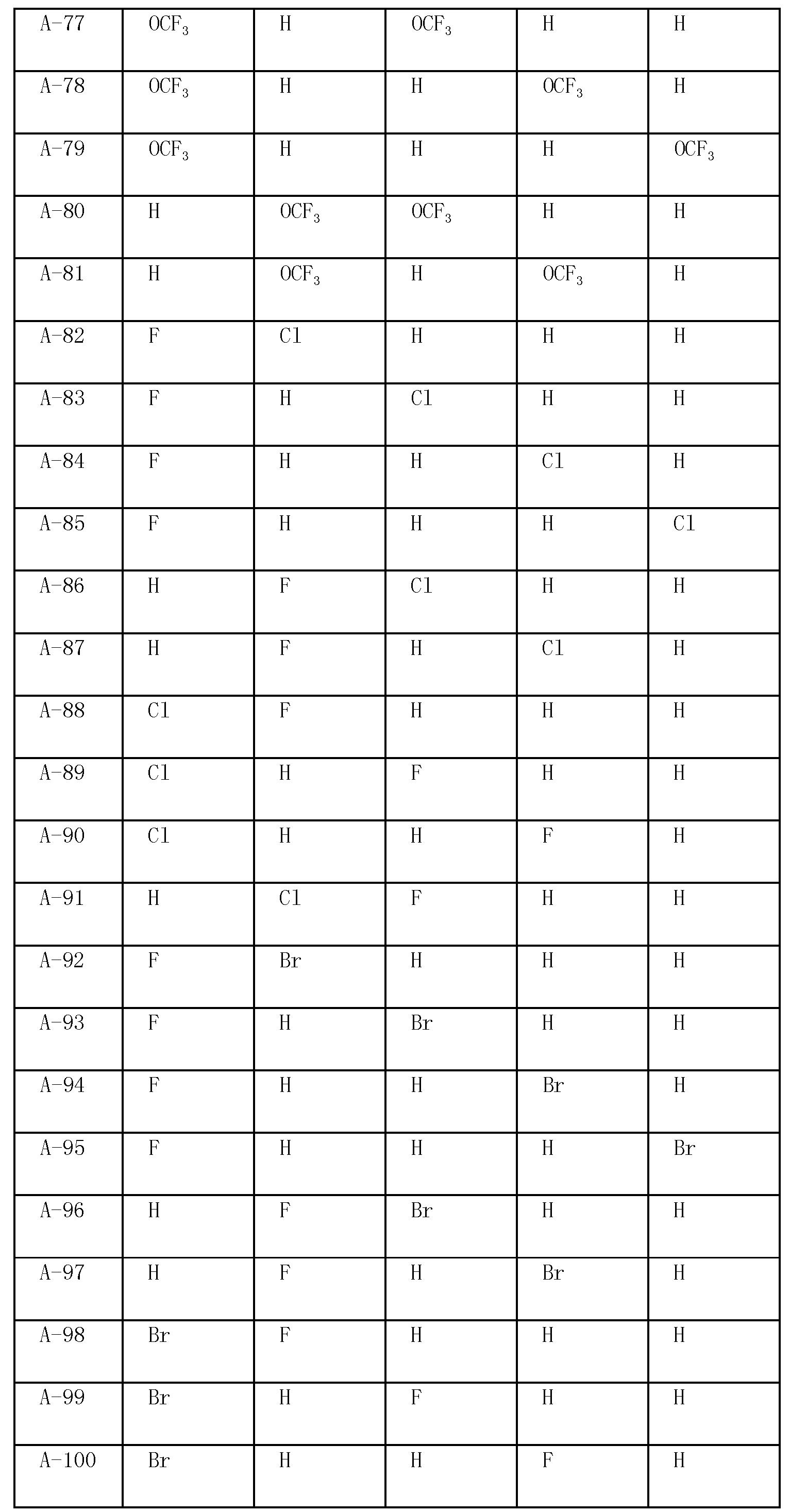 Figure CN102803232AD00341