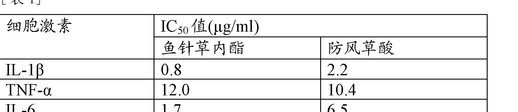 Figure CN102552389AD00081