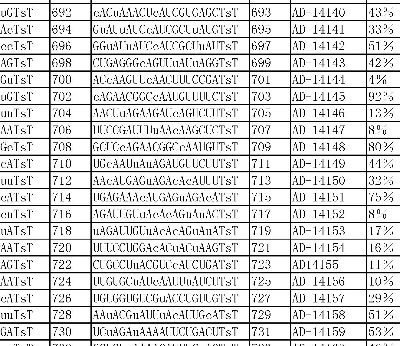 Figure CN101448849BD00561