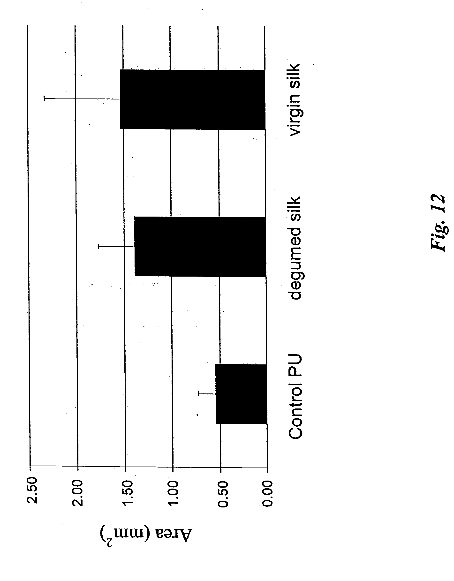 US A1 Medical implants and fibrosis inducing agents