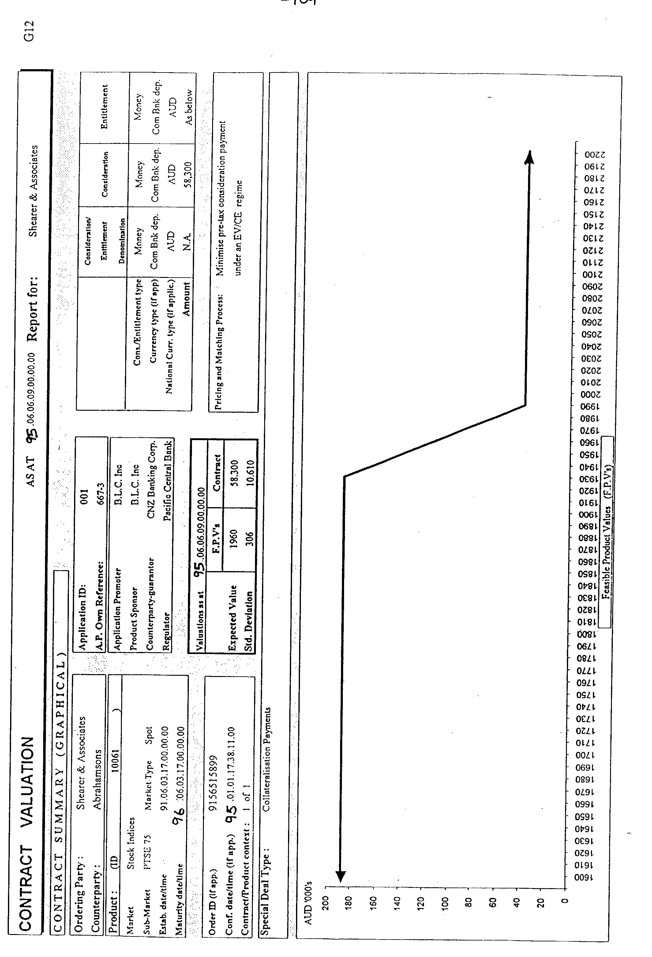 Figure US20030191707A1-20031009-P00072