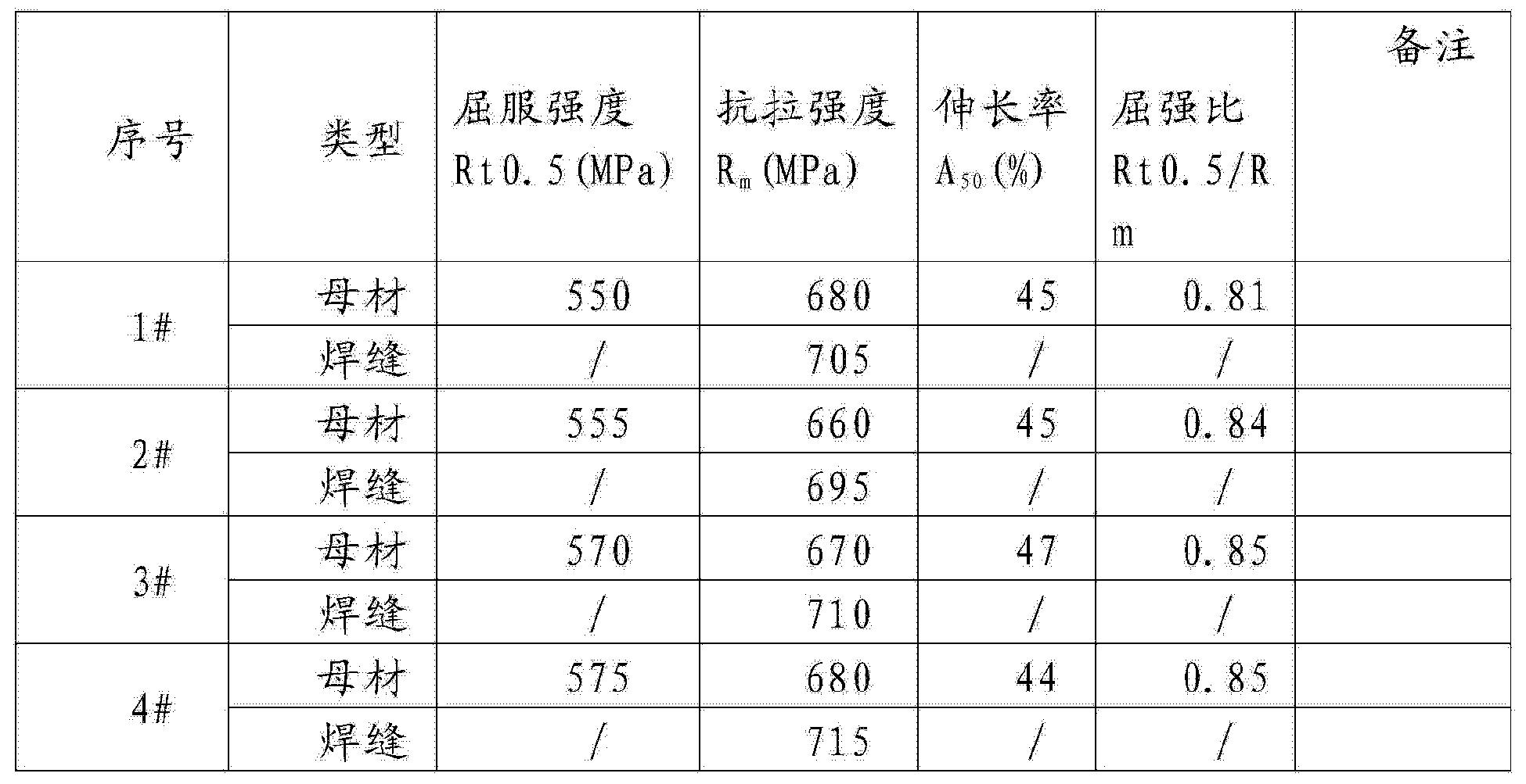 Figure CN104141099AD00081