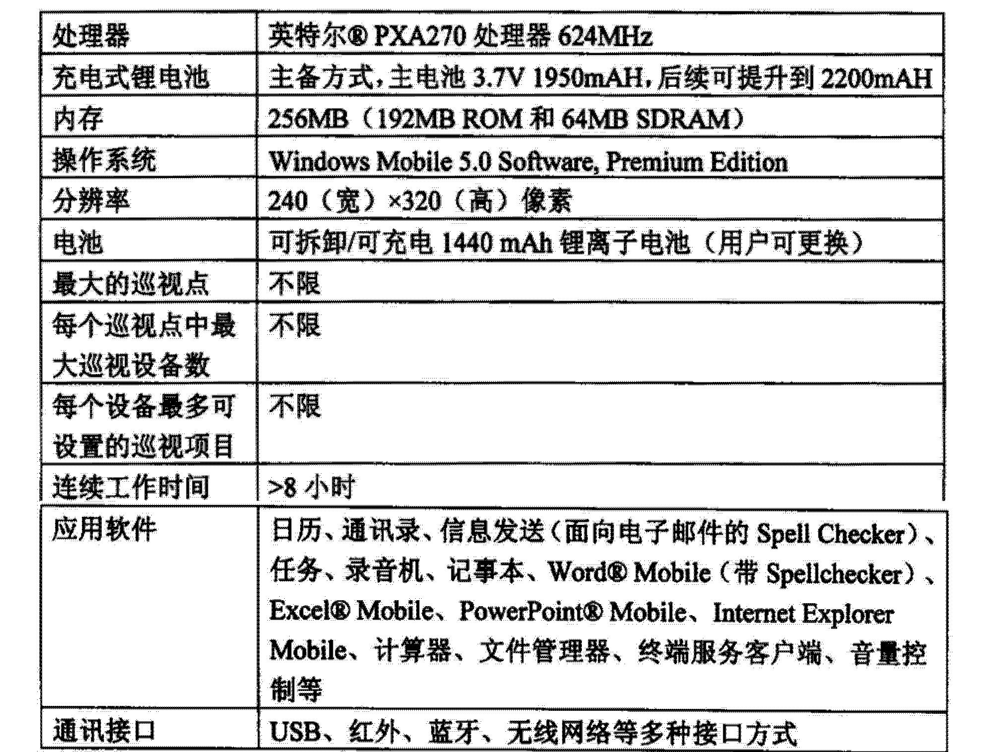 Figure CN202772673UD00081