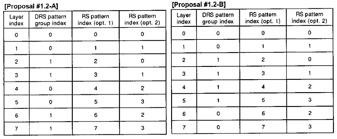 Figure PCTKR2010002367-appb-T000012