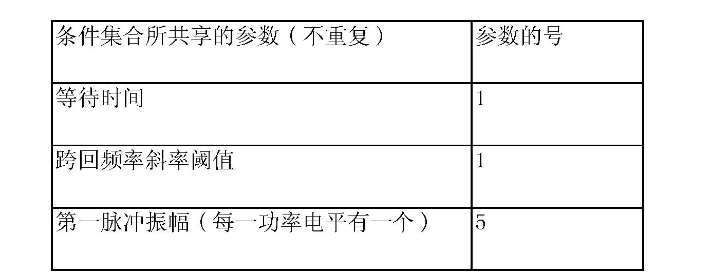 Figure CN104363844AD00452