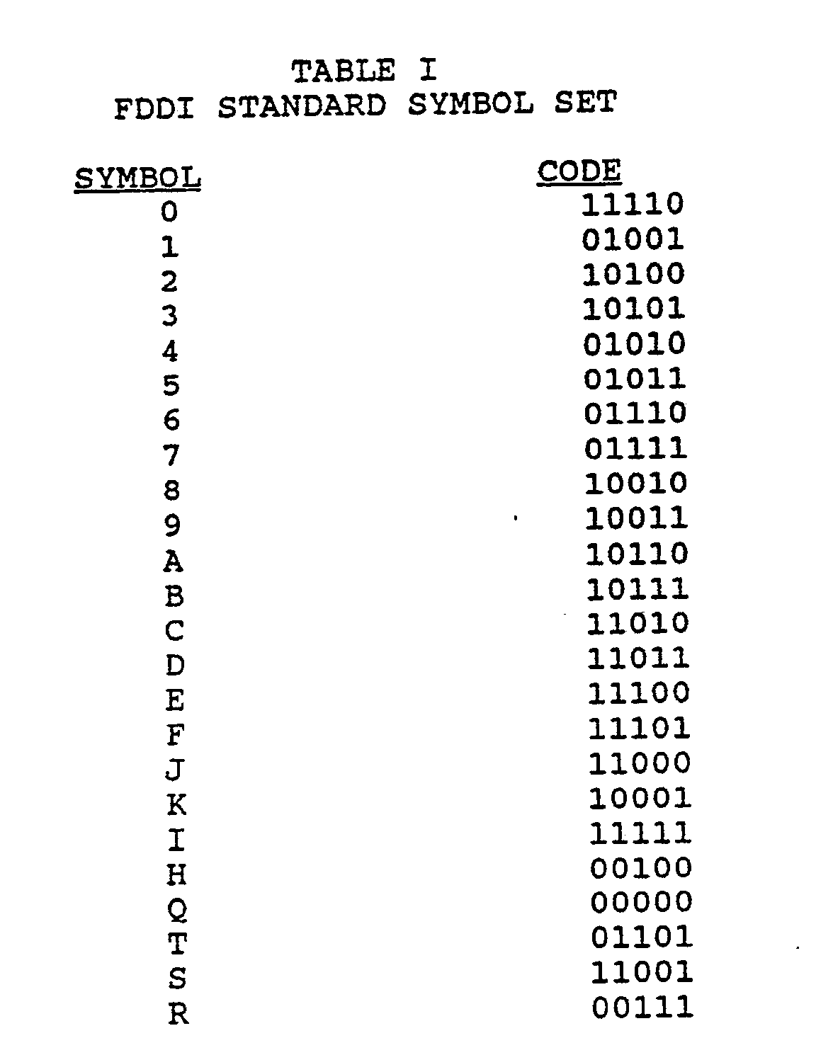 EP0430052A2 - Code points for transferring data from a