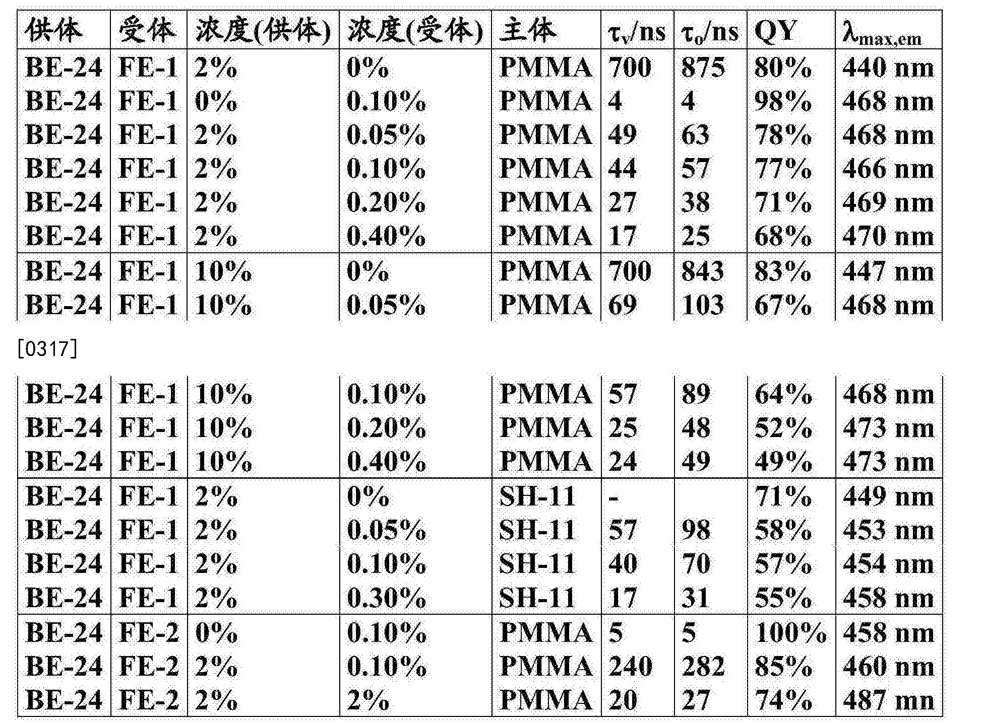 Figure CN105993083BD00581