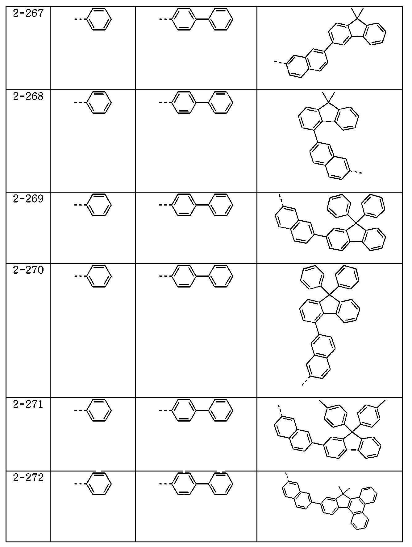 Figure 112015010605765-pat00387