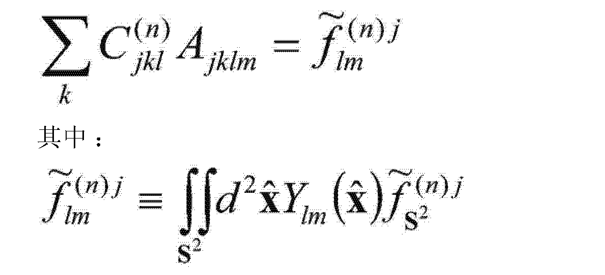 Figure CN104282036AD00205