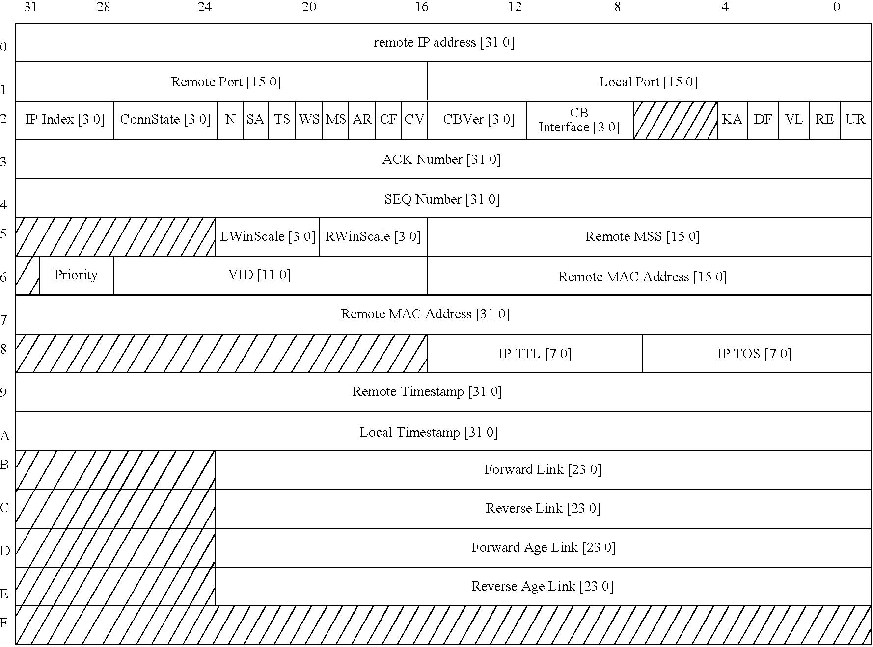 Figure US20070253430A1-20071101-C00004
