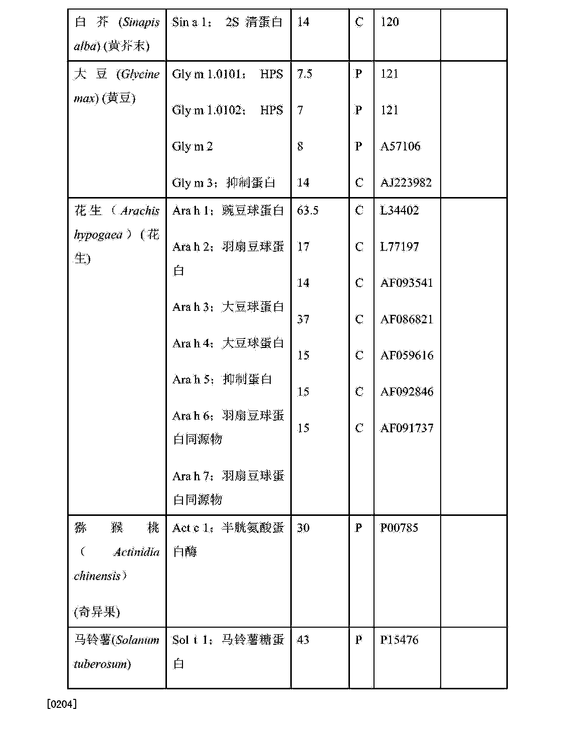 Figure CN105188741AD00641