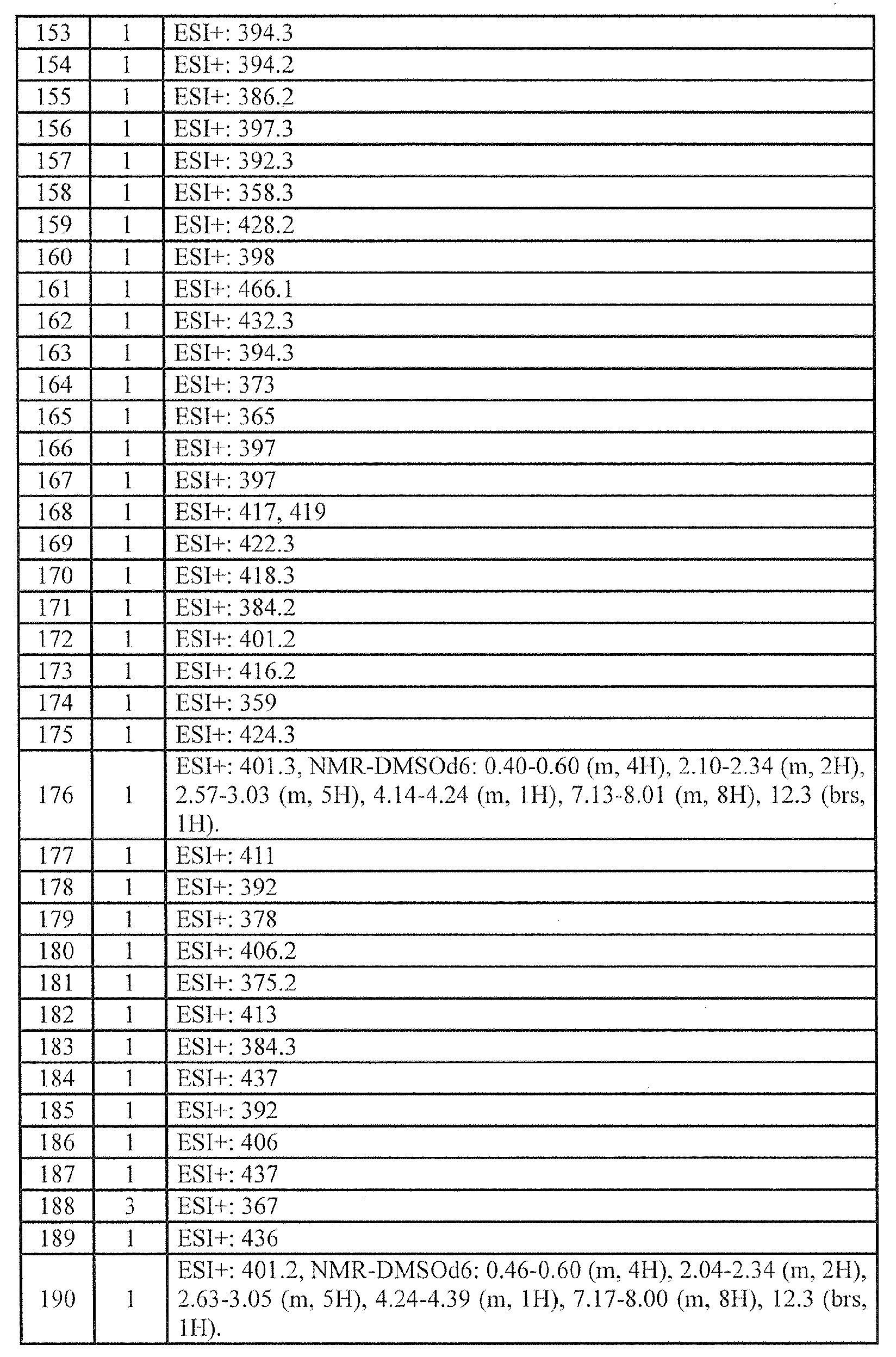 Figure pct00171