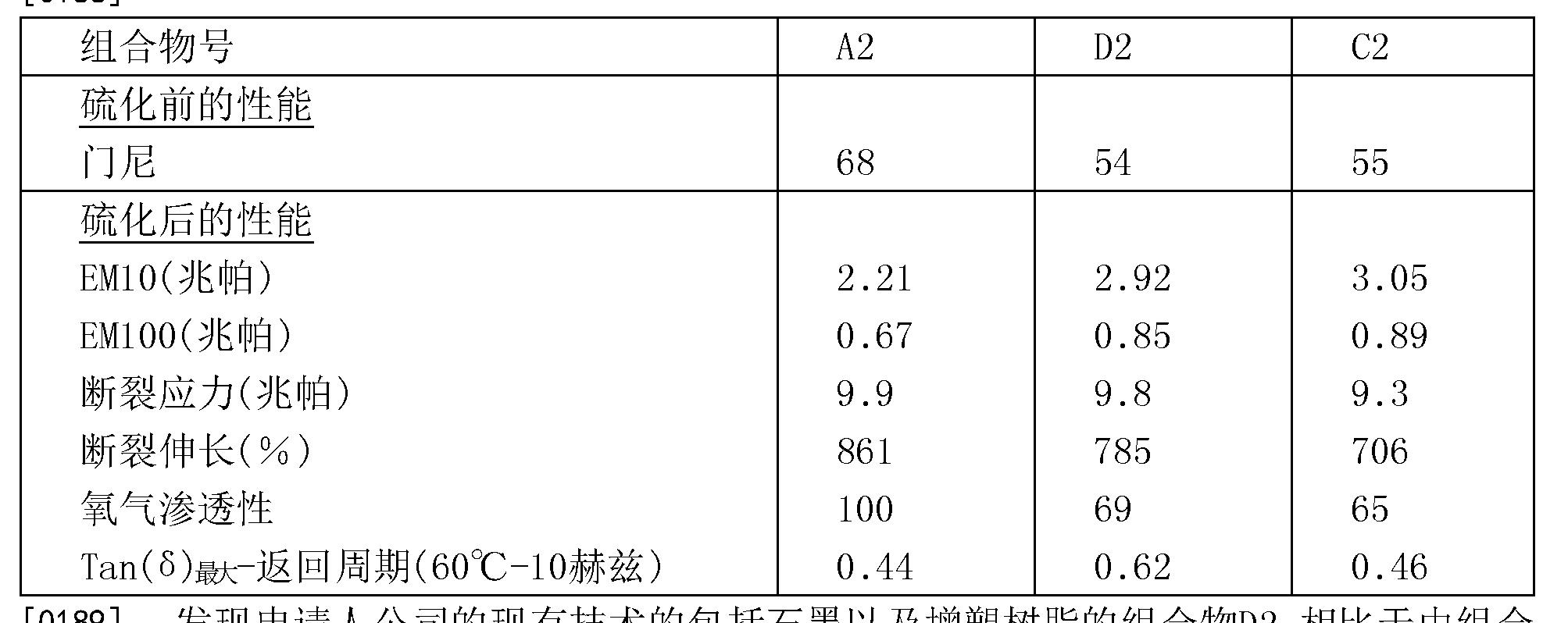 Figure CN101903186BD00162