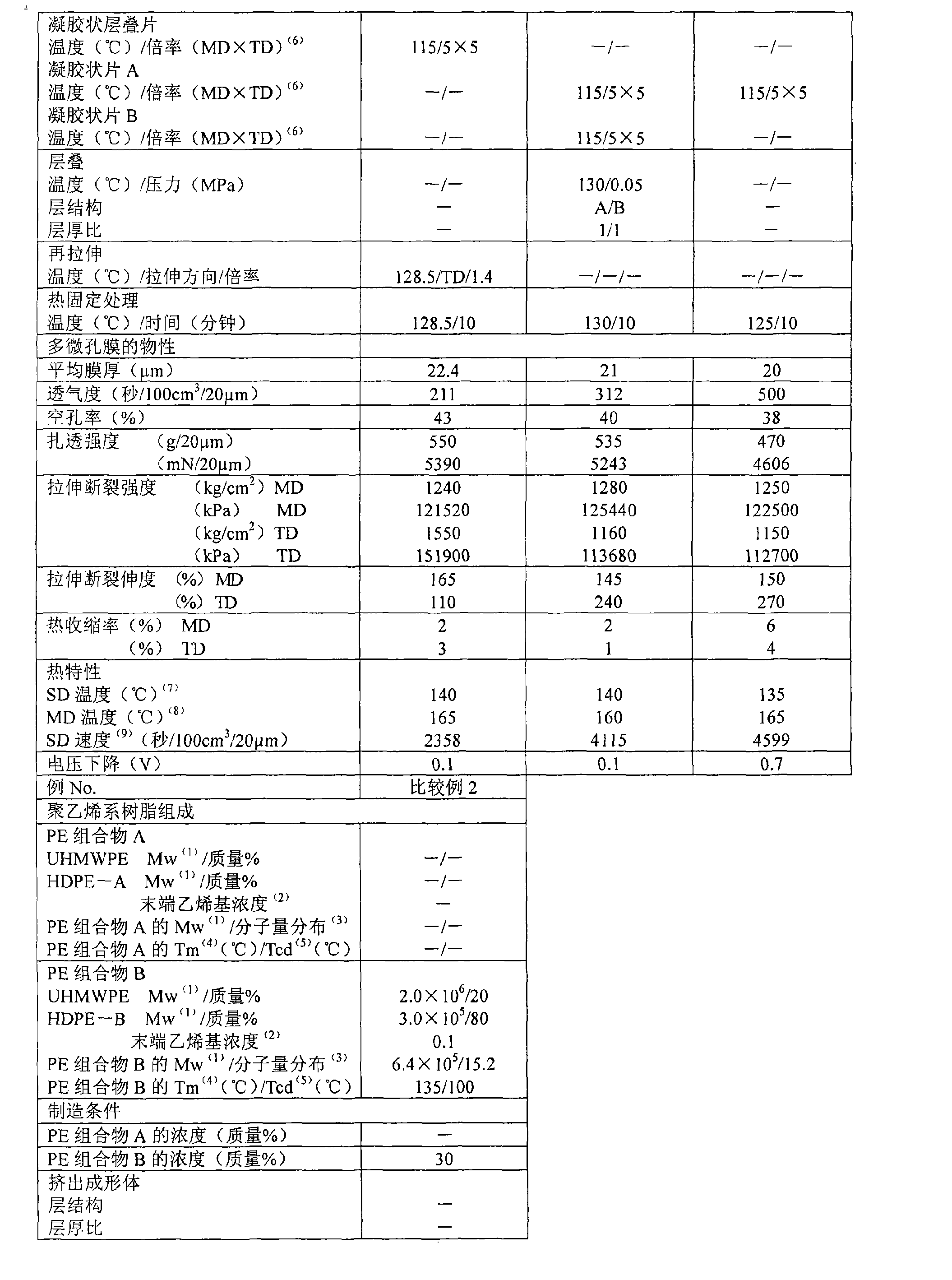 Figure CN101272910BD00261