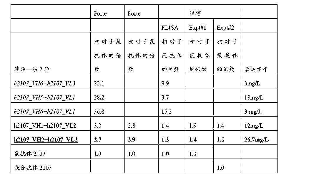 Figure CN107266571AD00641