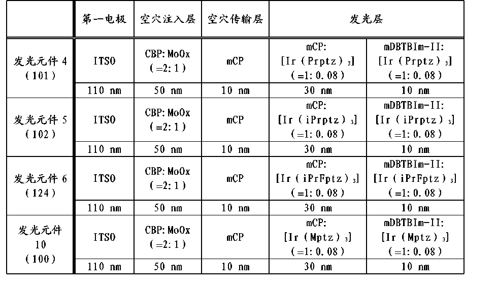 Figure CN102574883BD00751