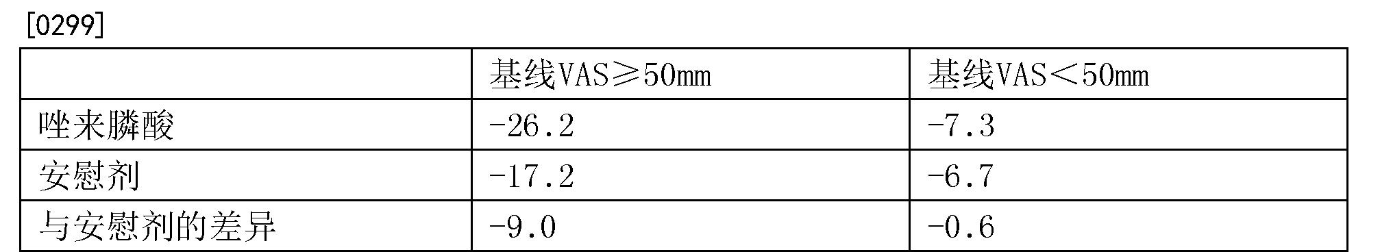 Figure CN106456610AD00451