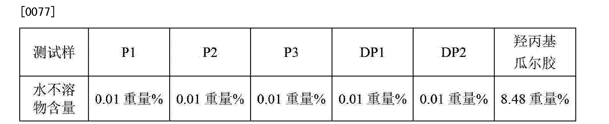 Figure CN103570865AD00151