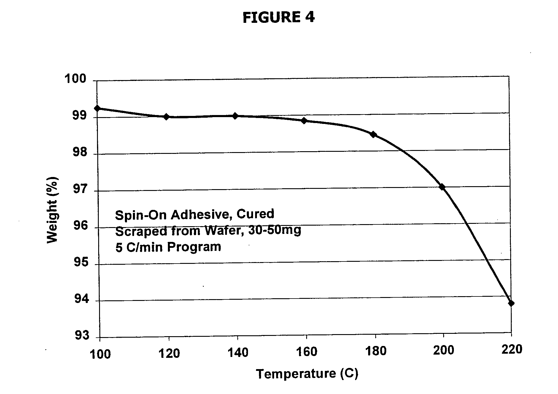 Figure US20050009366A1-20050113-P00004