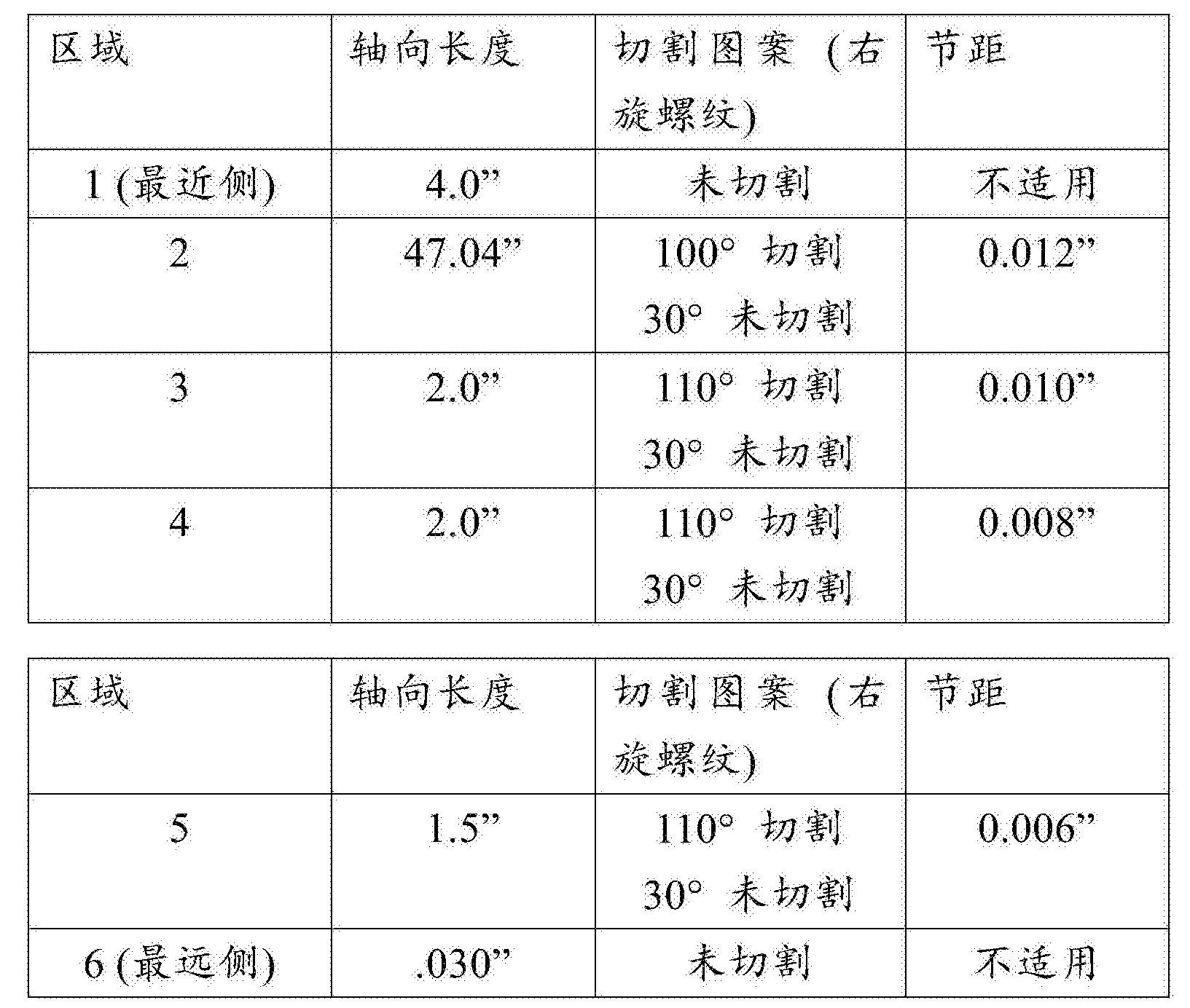 Figure CN103957825BD00131