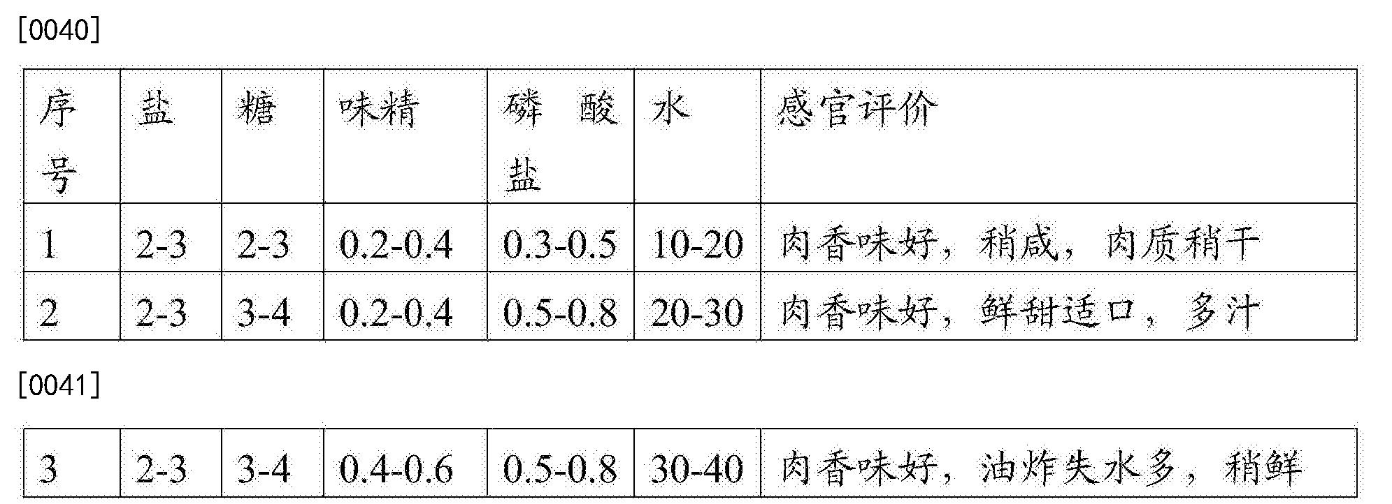 Figure CN105231179AD00071