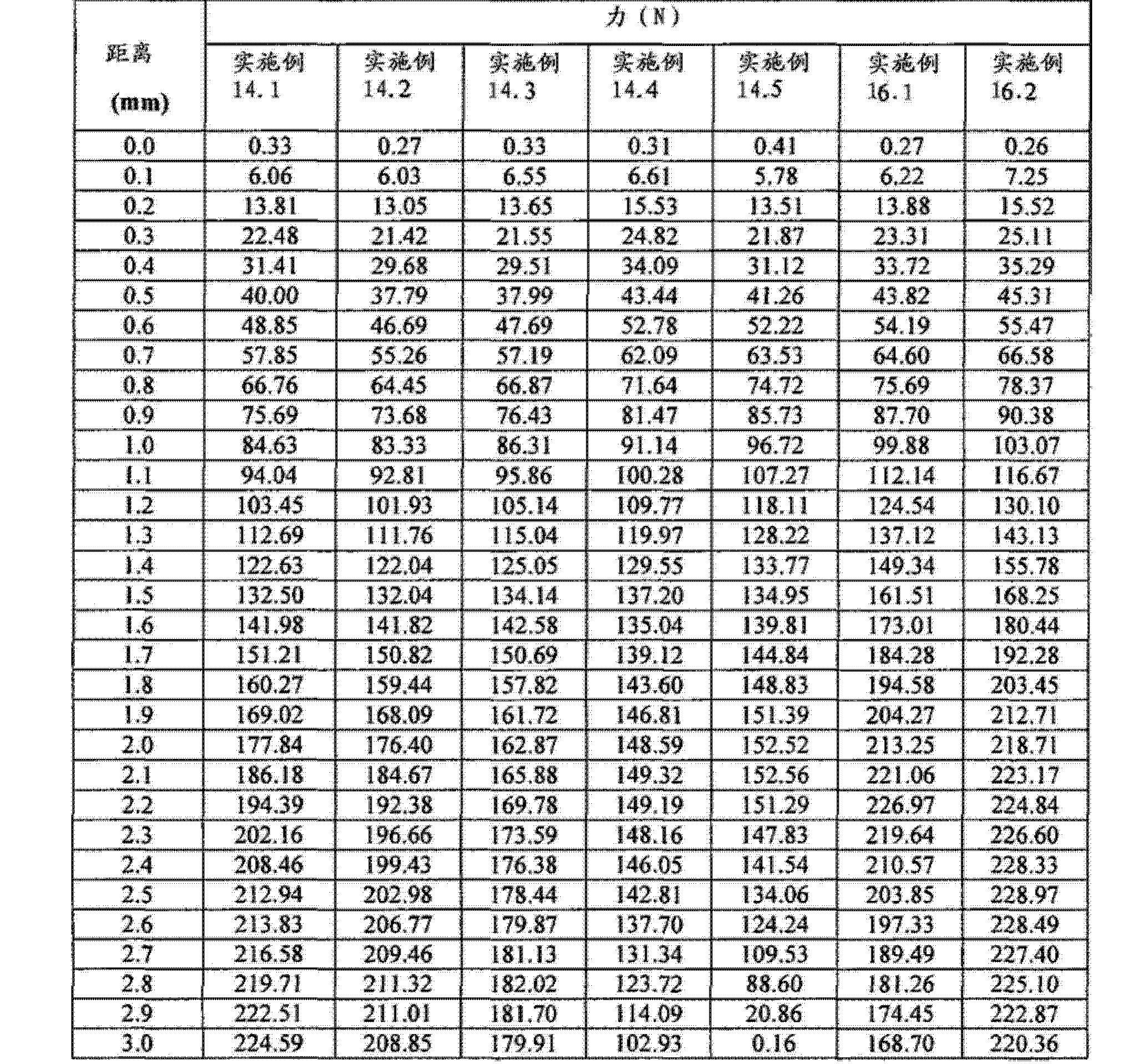 Figure CN102657630BD01321