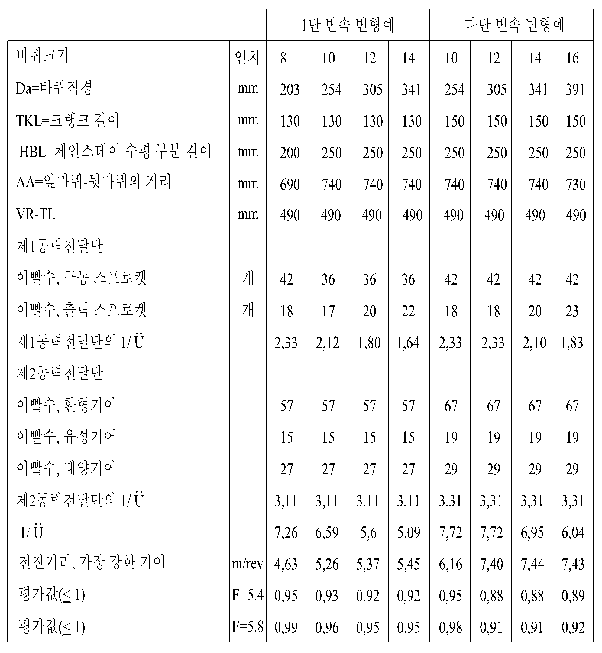 Figure 112016126363451-pat00008