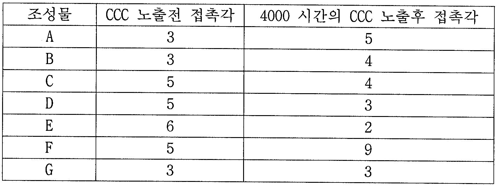 Figure 112006095663065-pct00007