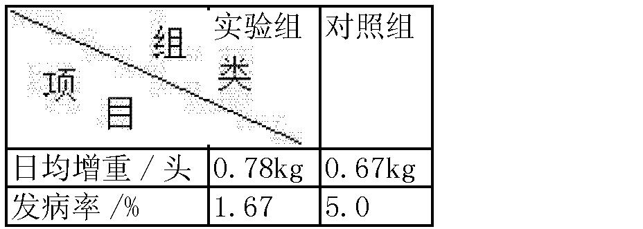 Figure CN103636988AD00041