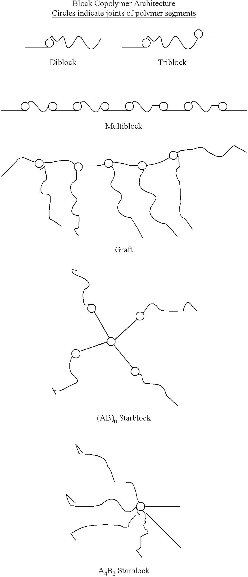 Figure US06359054-20020319-C00008