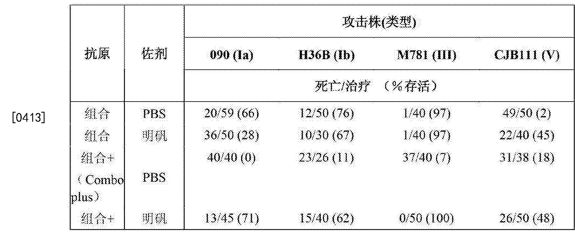 Figure CN103209708BD00461