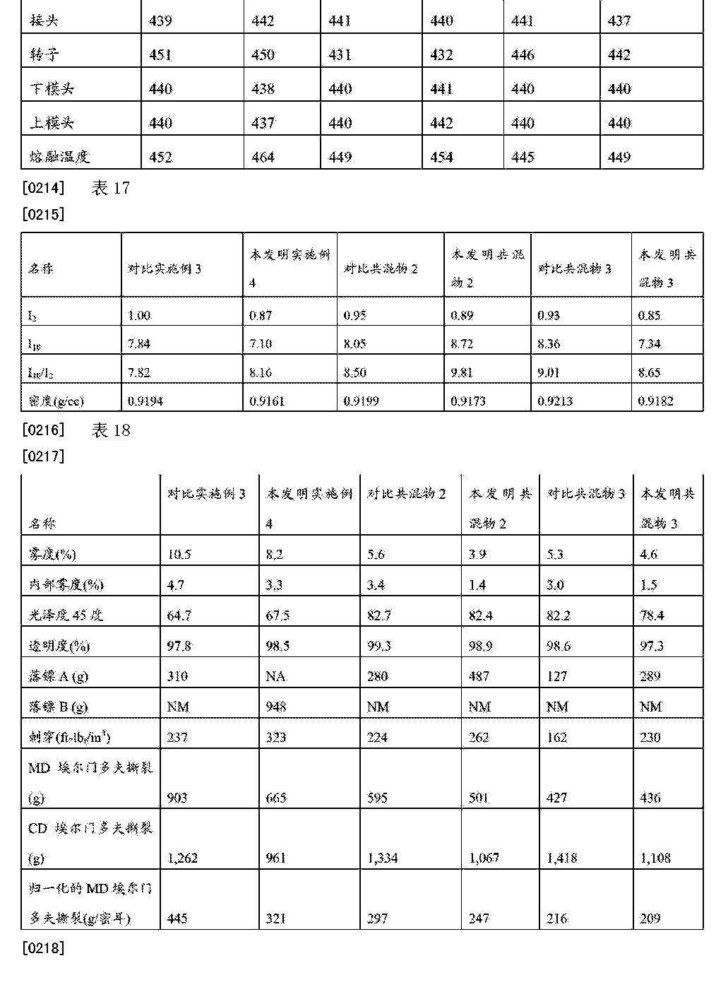 Figure CN103038281BD00381