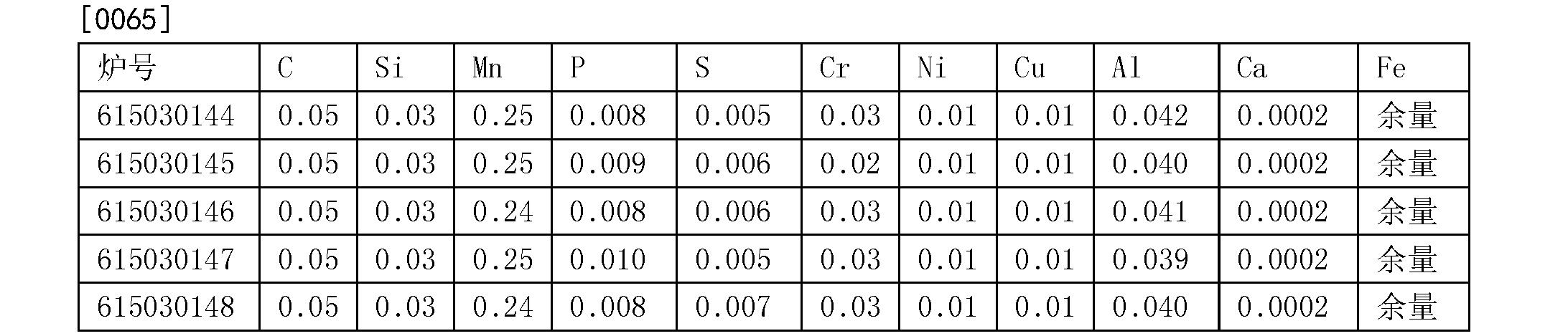 Figure CN104946972BD00081