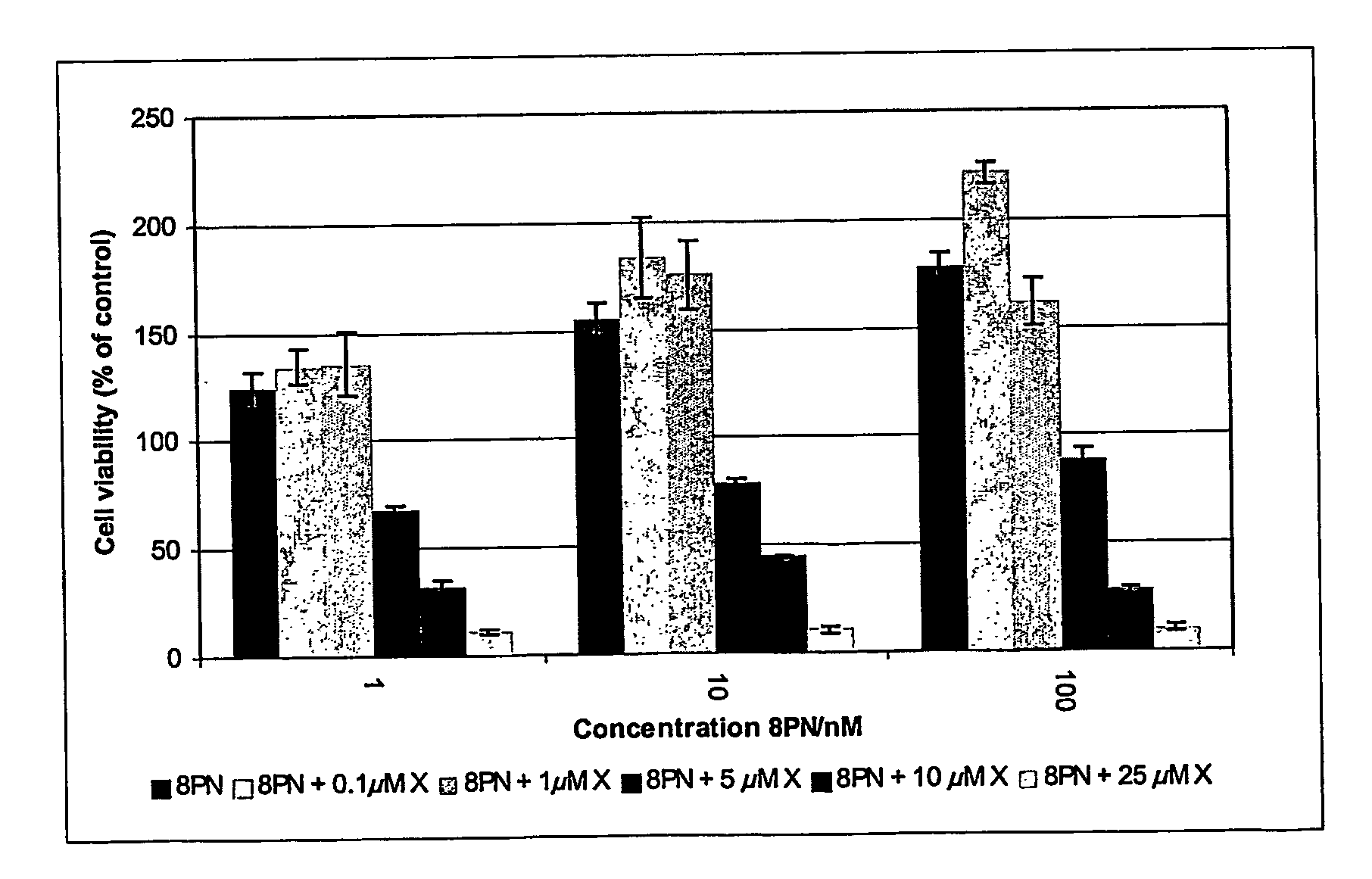 Figure US20070110835A1-20070517-P00002