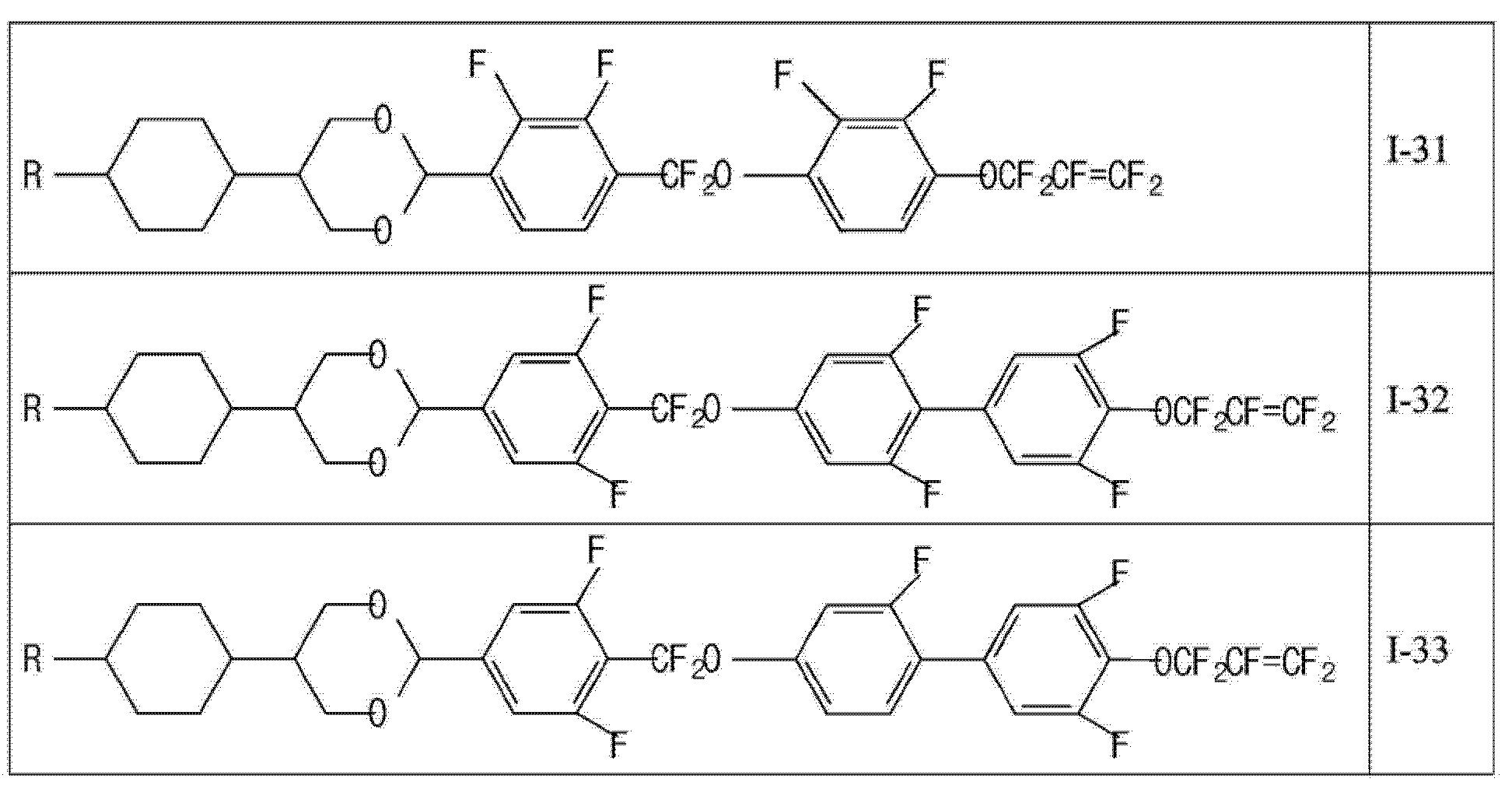 Figure CN103773386AC00081